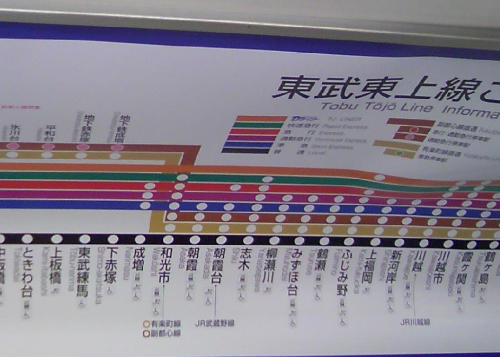 Tobu tojo line