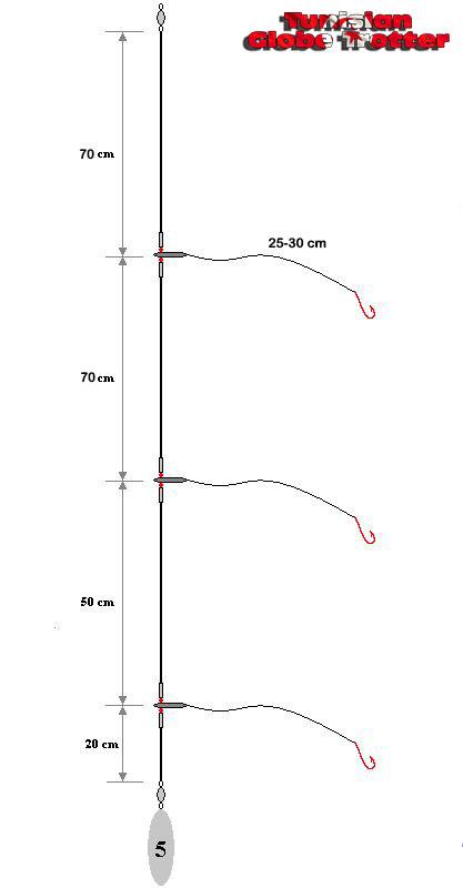 Montage 210 cm Bar